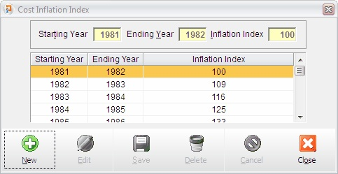 Cost Inflation Index invest plus
