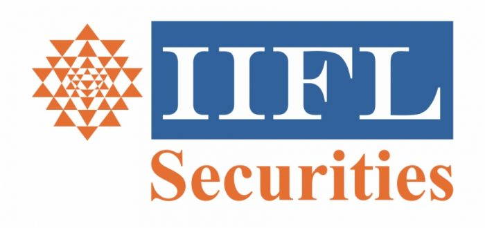IIFL Securities Customer Care